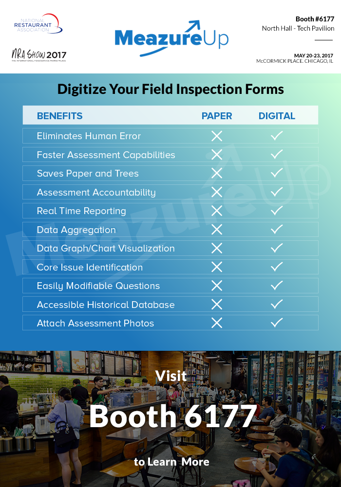 NRA Show 2017 Field Inspection Forms